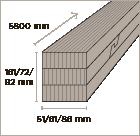 N-finity beam dimensions
